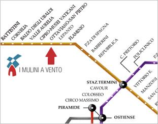 Rome Underground